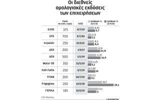 ton-maio-i-leitoyrgia-tis-ellinikis-platformas-etairikon-omologon0