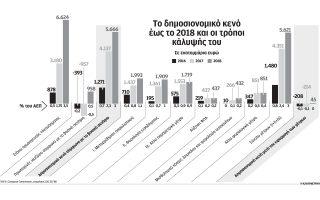 tsakalotos-pros-eurogroup-i-kyvernisi-den-mporei-na-perasei-paketo-9-dis0