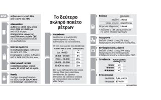 1-8-dis-to-neo-paketo-forologikon-metron0