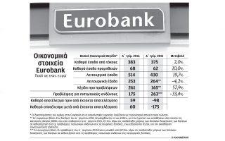 kerdi-meta-pente-chronia-gia-eurobank0