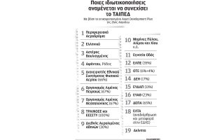 19-apokratikopoiiseis-enekrine-i-kyvernisi-ypo-tin-piesi-ton-thesmon0