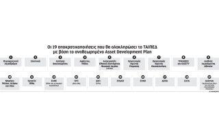 sfichta-chronodiagrammata-gia-19-idiotikopoiiseis0
