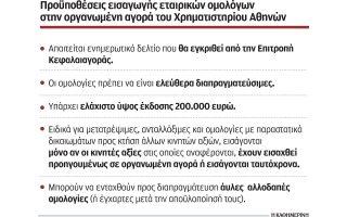 me-eleythero-epitokio-i-nea-agora-etairikon-omologon-sto-chrimatistirio-athinon0