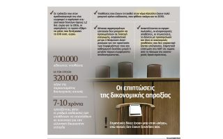 armageddon-stin-elliniki-dikaiosyni-2137542
