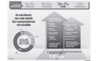 to-elliniko-vaterlo-kai-gia-ti-chrysi-viza-2138909