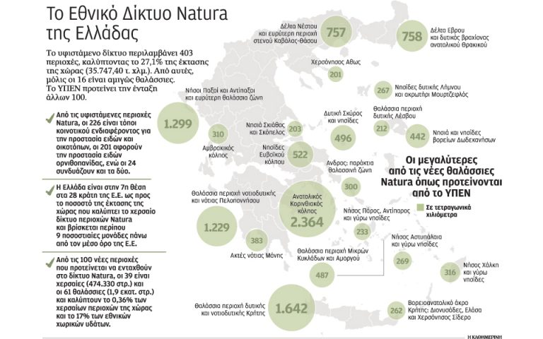 to-thalassio-diktyo-natura-epekteinetai-2140998