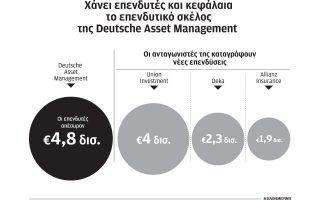 oikonomiki-aimorragia-gia-tin-deutsche-bank0
