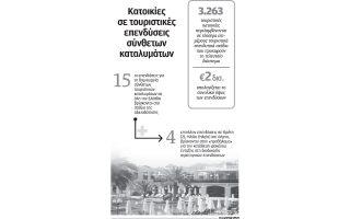 oi-toyristikes-katoikies-sto-epikentro-megalon-ependyseon-2147837