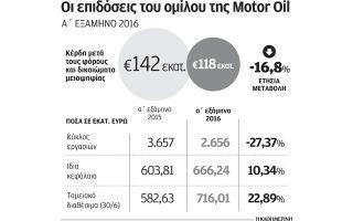 sta-117-987-ekat-eyro-ta-kerdi-tis-motor-oil-to-proto-examino0