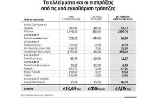 allazoyn-cheria-ta-kokkina-ton-bad-banks0