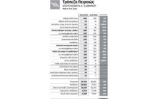 epistrofi-sta-kerdi-gia-ton-omilo-peiraios-to-deytero-trimino-2148562
