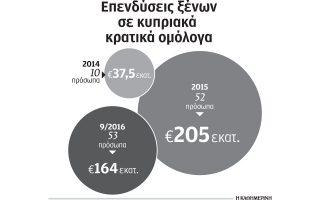 i-kypros-diathetei-omologa-kai-ypikootita-mazi-amp-82300
