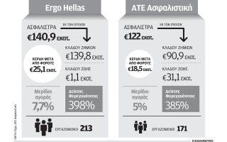 ta-schedia-tis-ergo-meta-tin-apoktisi-tis-ate-asfalistikis-2153819