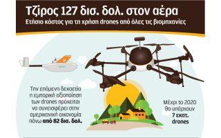 i-royanta-metaferei-aima-kai-farmaka-me-drones0