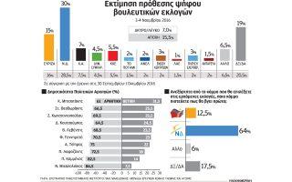 ypochorisi-tsipra-kyvernisis-syriza0