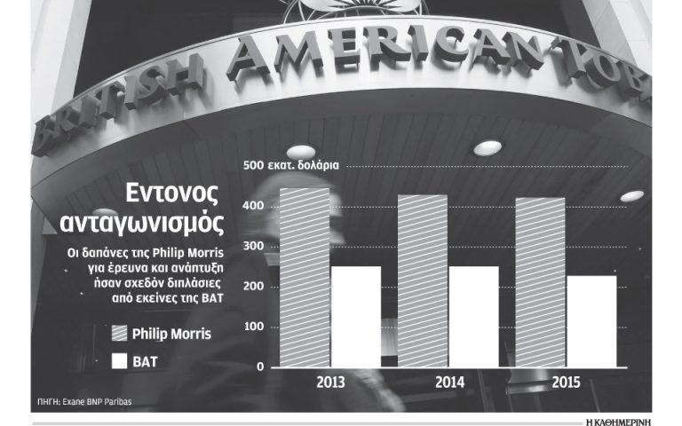 Οι καπνοβιομηχανίες αλλάζουν ρότα