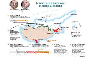epicheirisi-diasosis-gia-to-kypriako0