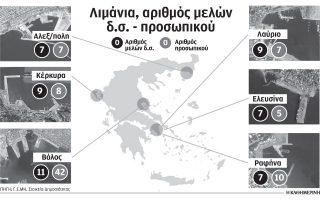 to-limani-toy-voloy-echei-megalytero-symvoylio-apo-toy-amvoyrgoy-2161589
