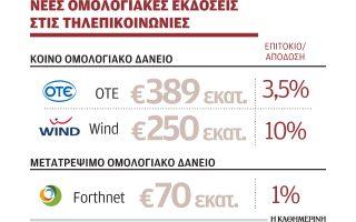 709-ekat-antlisan-apo-tis-agores-ote-wind-forthnet0
