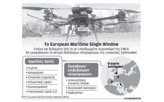 me-drones-o-megalos-adelfos-kata-tis-thalassias-rypansis0