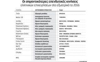 diexodos-gia-tis-ellinikes-epicheiriseis-oi-ependyseis-sto-exoteriko0