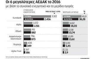 sta-13-49-dis-ta-ypo-diacheirisi-kefalaia-amoivaion-to-20160
