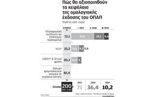 stis-15-martioy-xekinaei-i-dimosia-eggrafi-gia-to-omologo-toy-opap0