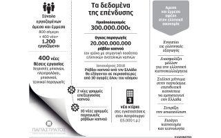 ependysi-300-ekat-apo-tin-papastratos0