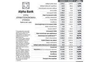 42-3-ekat-ta-kerdi-tis-alpha-bank-to-20160