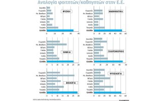 pyra-kata-gavrogloy-meta-tin-epistoli-toy-se-panepistimiakoys-2184764