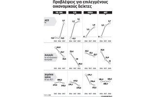 rythmo-anaptyxis-1-5-provlepei-gia-fetos-to-iove0