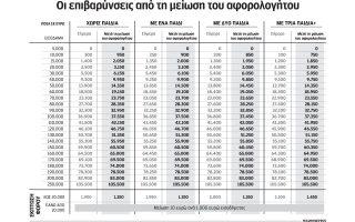 ayxisi-foroy-apo-50-eos-650-eyro0