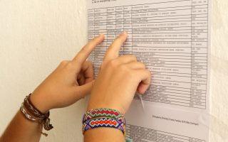 Οι αυξήσεις θέσεων που αποφάσισε το υπ. Παιδείας θα στείλουν πολλούς φετινούς εισακτέους σε περιφερειακά ΑΕΙ και ΤΕΙ.