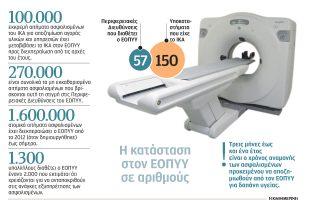 xechasmenes-koytes-toy-ika-ston-eopyy0
