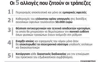 trapezikes-proeidopoiiseis-gia-ton-exodikastiko-symvivasmo-2183096