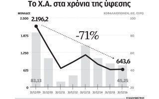 sto-70-7-oi-apoleies-toy-chrimatistirioy-athinon-sta-chronia-tis-oikonomikis-krisis0