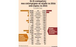 strofi-se-kerdoforia-gia-21-eisigmenes-to-20160