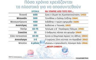 eos-kai-600-chronia-zei-ena-plastiko-sti-thalassa