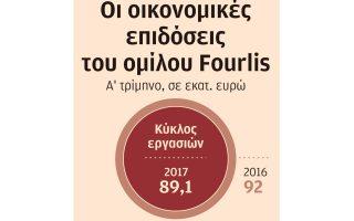 sta-89-1-ekat-oi-poliseis-toy-omiloy-fourlis-to-a-trimino0