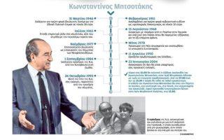 kon-mitsotakis-ischyro-apotypoma-stin-istoria-tis-choras0