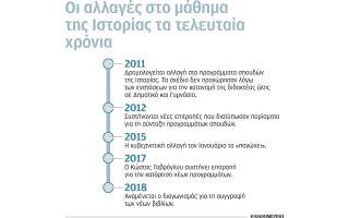 istoria-moy-amartia-moy-me-ideologiki-sygchysi0