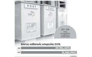 i-proika-ton-15-ekat-eyro-sta-elta-kai-ta-schedia-gia-stratigiko-ependyti0
