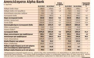 sta-48-1-ekat-eyro-i-kerdoforia-tis-alpha-bank-to-proto-trimino0
