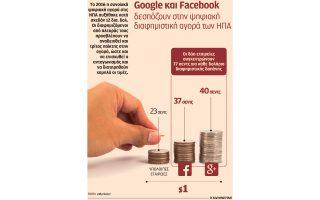 facebook-google-elegchoyn-to-50-tis-diafimisis-sto-internet0