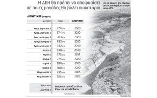 to-amyntaio-allazei-ta-schedia-tis-dei-gia-diathesi-toy-40-ton-ligniton-se-idiotes0