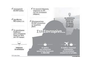 orio-se-toyristiki-domisi-kai-kinisi-theloyn-sti-santorini-logo-amp-8230-symforisis0
