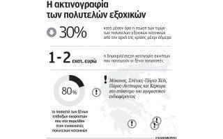 synostismos-xenon-gia-agores-exochikon-ano-toy-1-ekat-eyro0