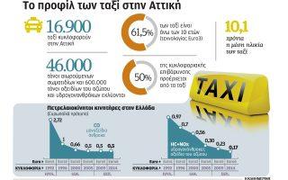 girasmena-taxi-me-megalo-meridio-rypon0