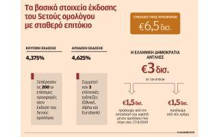 epitychimeni-i-proti-ekdosi-ellinikoy-omologoy-meta-to-20140