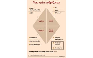 dyskoli-i-entaxi-epicheiriseon-ston-exodikastiko-ton-aygoysto0
